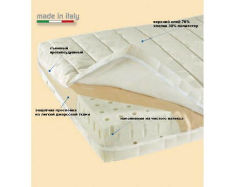 ФОТО: Матрас Italbaby Physioform (Италбэби Физиоформ)